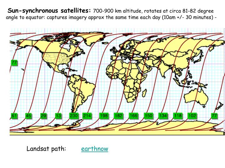 Sun-synchronous satellites: