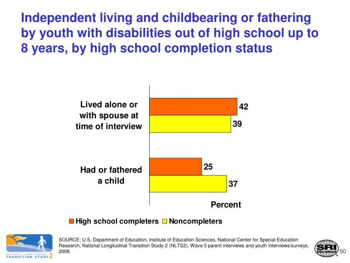 Independent living and childbearing or fathering by youth with disabilities out of high school up to 8 years, by high school completion status