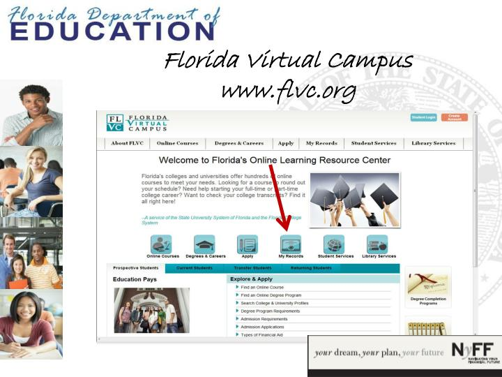 Florida Virtual Campus www.flvc.org