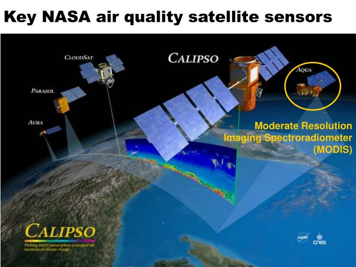 Key NASA air quality satellite sensors