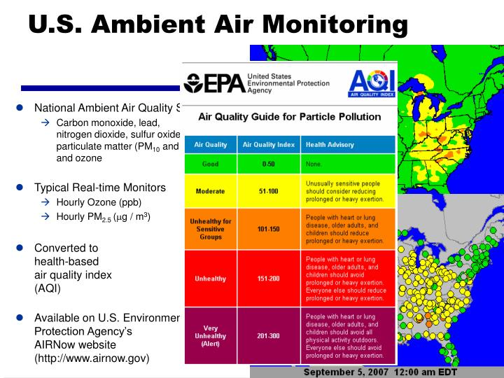 U.S. Ambient Air Monitoring