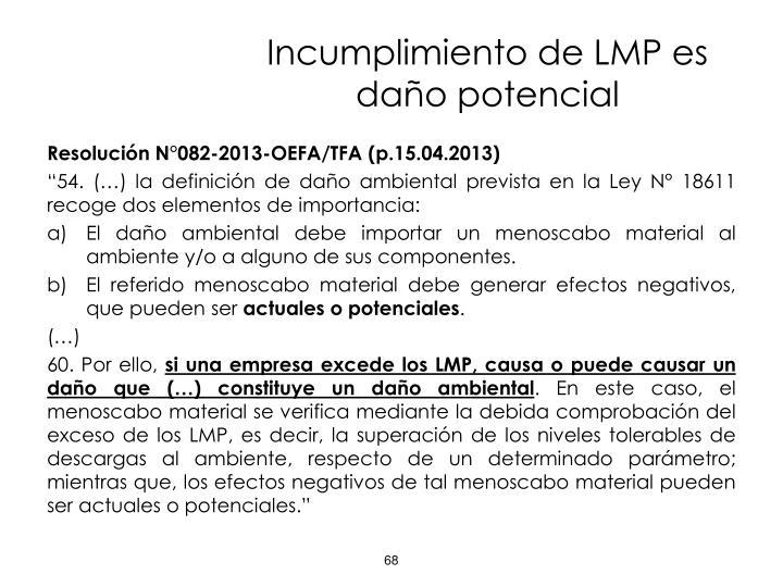 Incumplimiento de LMP es daño potencial