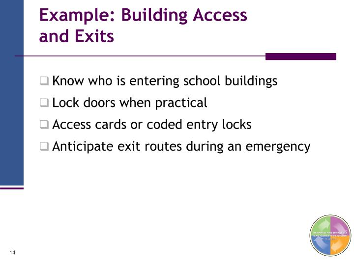 Example: Building Access