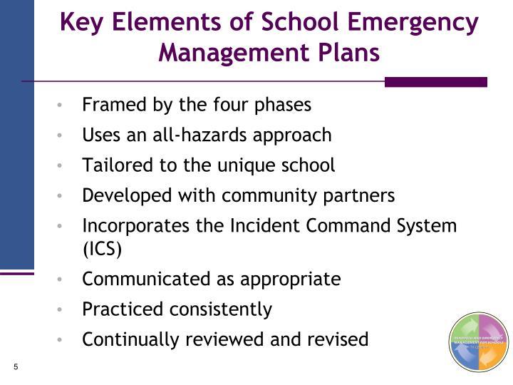 Key Elements of School Emergency Management Plans
