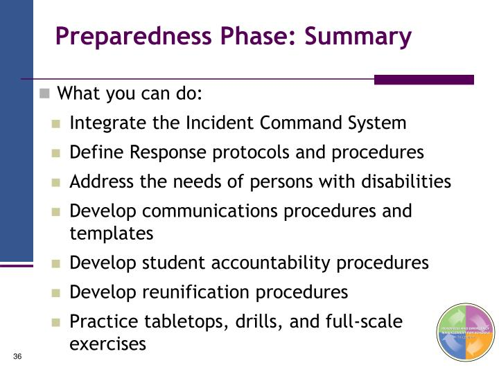 Preparedness Phase: Summary