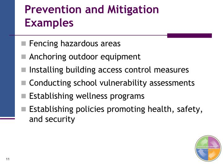 Prevention and Mitigation Examples