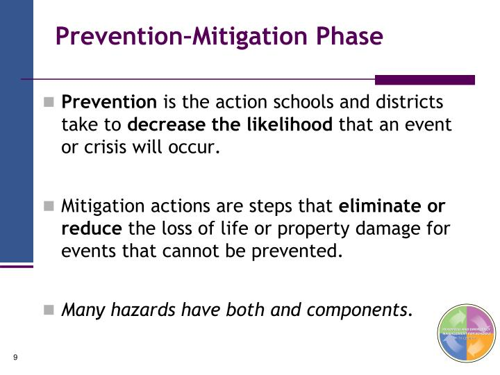 Prevention–Mitigation Phase
