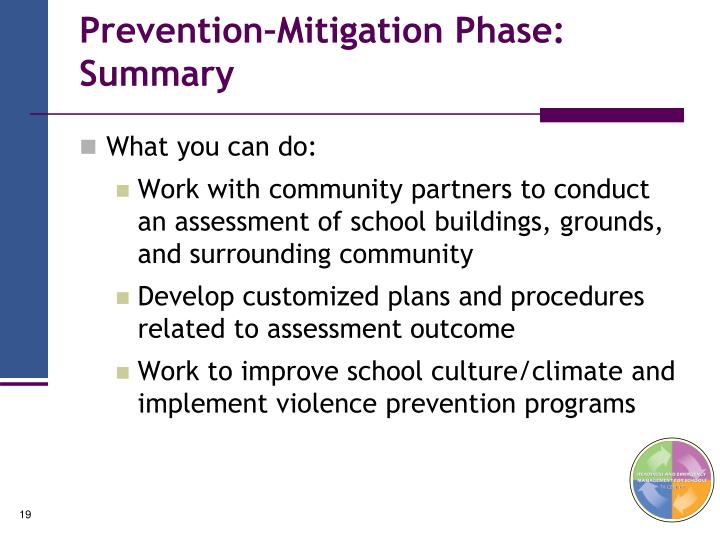 Prevention–Mitigation Phase: Summary