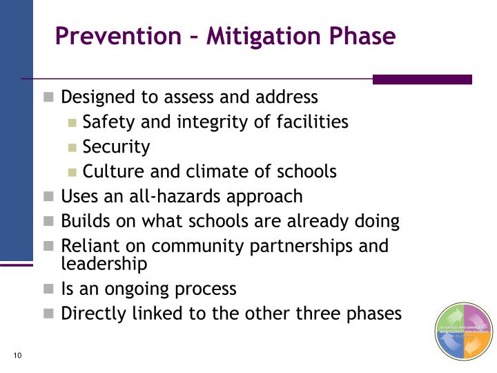 Prevention – Mitigation Phase