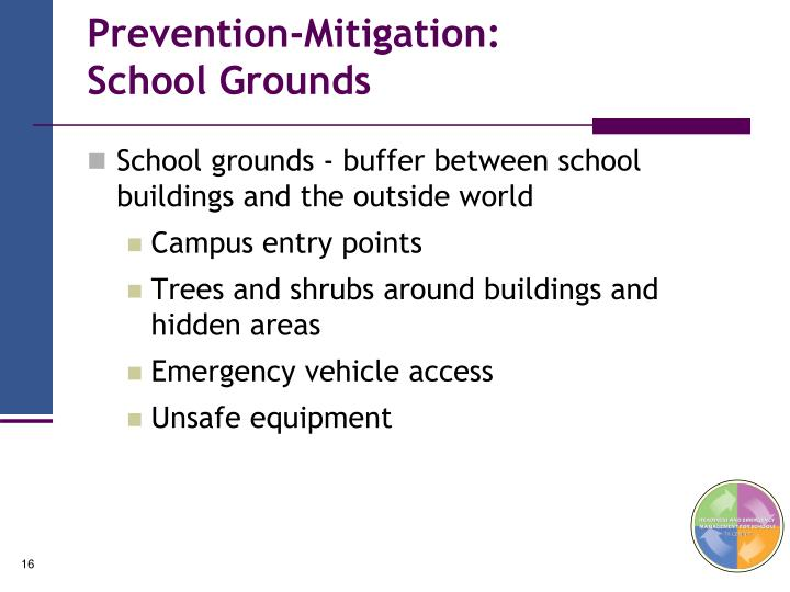Prevention-Mitigation: