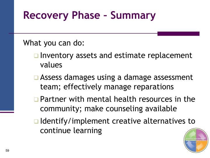 Recovery Phase – Summary
