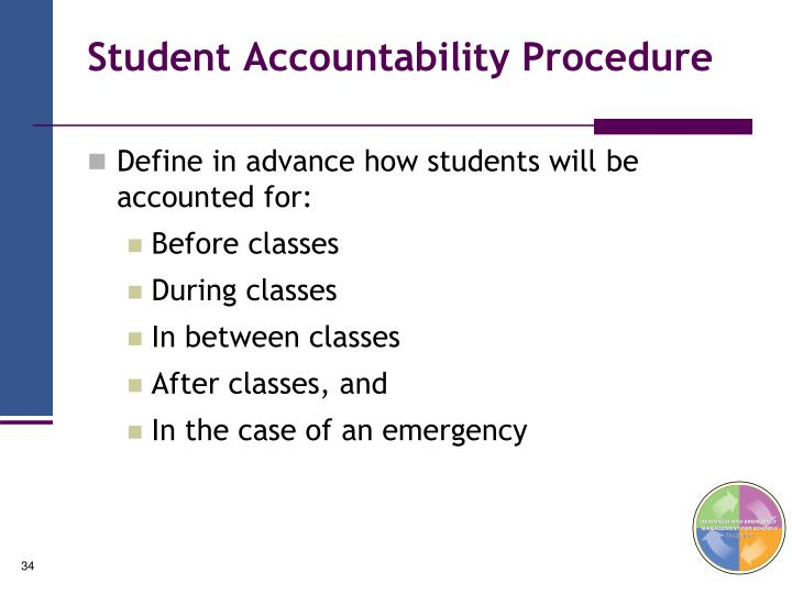 Student Accountability Procedure
