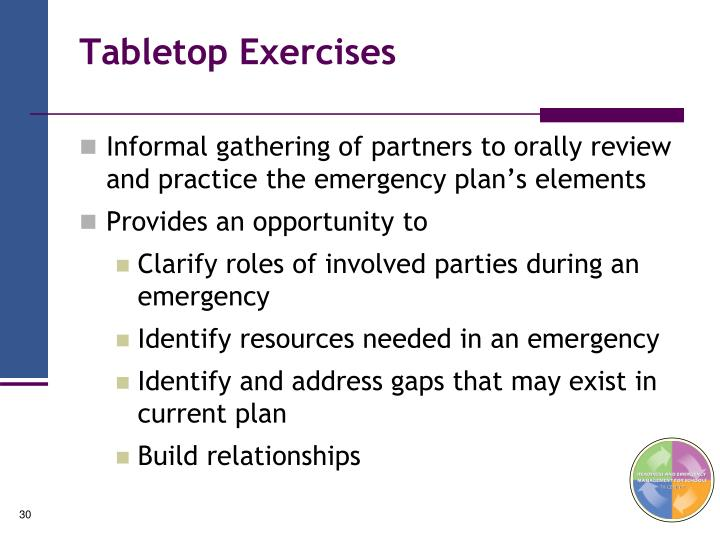 Tabletop Exercises