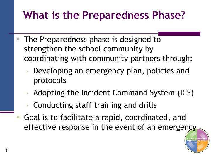 What is the Preparedness Phase?