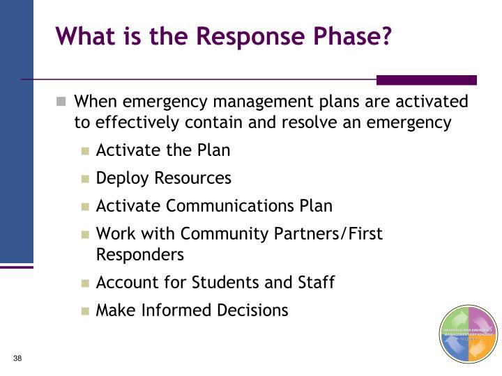 What is the Response Phase?