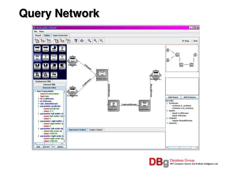 Query Network