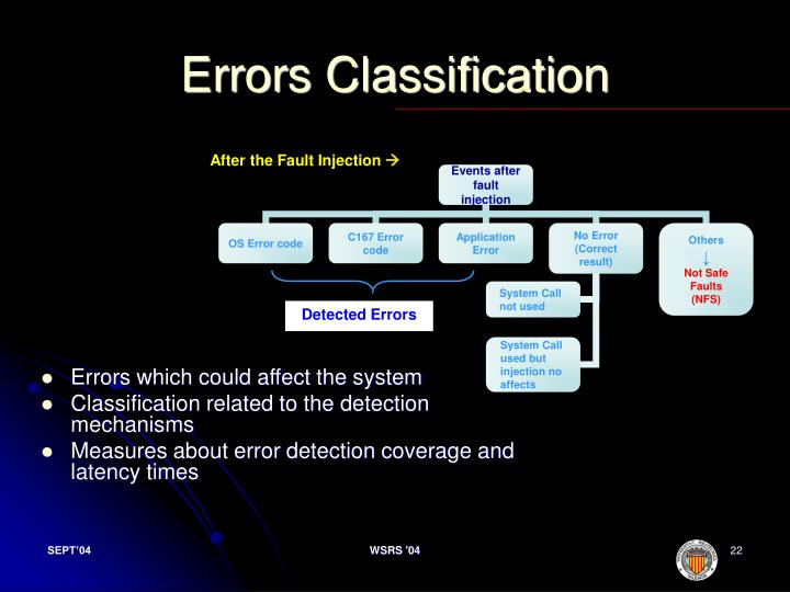 Errors Classification