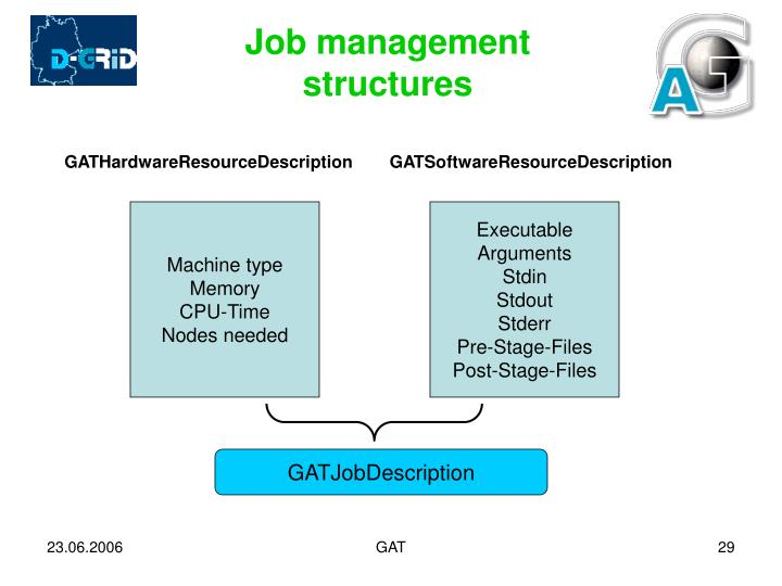 GATSoftwareResourceDescription
