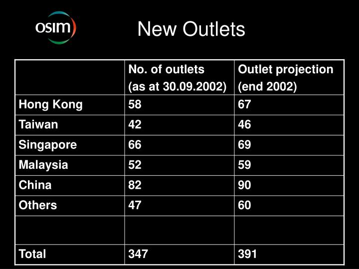 No. of outlets