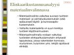elinkaarikustannusanalyysi materiaalinvalinnassa1