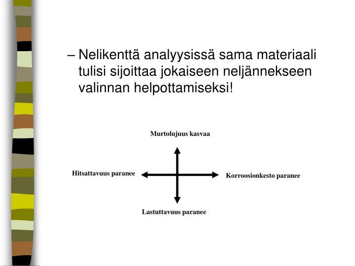 Nelikenttä analyysissä sama materiaali tulisi sijoittaa jokaiseen neljännekseen valinnan helpottamiseksi!