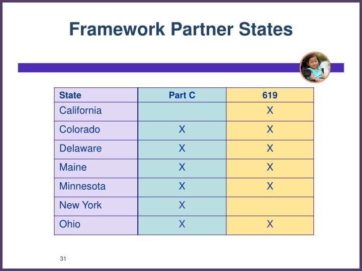 Framework Partner States