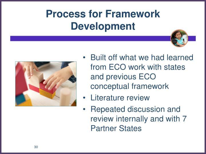 Process for Framework Development