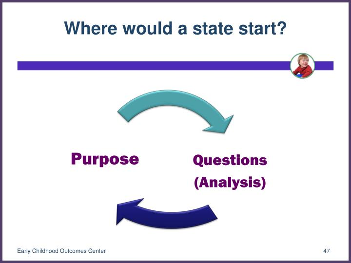 Where would a state start?