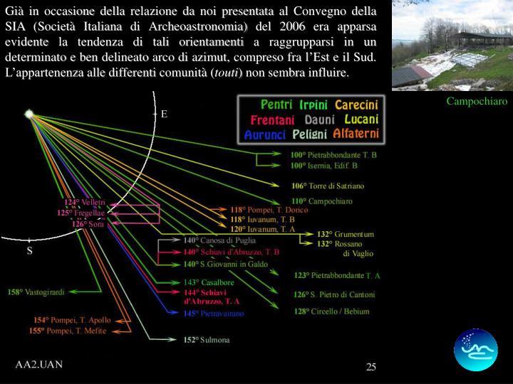 Già in occasione della relazione da noi presentata al Convegno della SIA (Società Italiana di Archeoastronomia) del 2006 era apparsa evidente la tendenza di tali orientamenti a raggrupparsi in un determinato e ben delineato arco di azimut, compreso fra l'Est e il Sud. L'appartenenza alle differenti comunità (