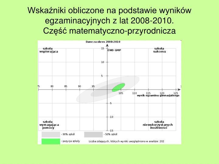 Wskaźniki obliczone na podstawie wyników egzaminacyjnych z lat 2008-2010.