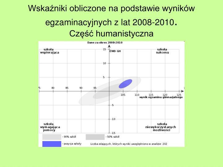 Wskaźniki obliczone na podstawie wyników egzaminacyjnych z lat 2008-2010