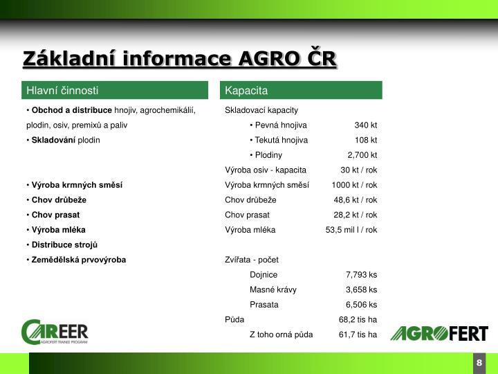 Základní informace AGRO ČR