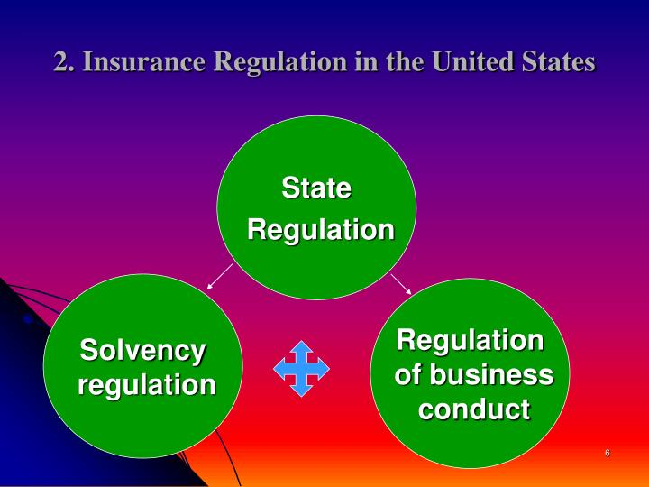 2. Insurance Regulation in the United States