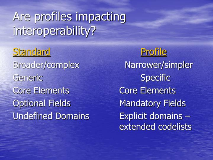 Are profiles impacting interoperability?