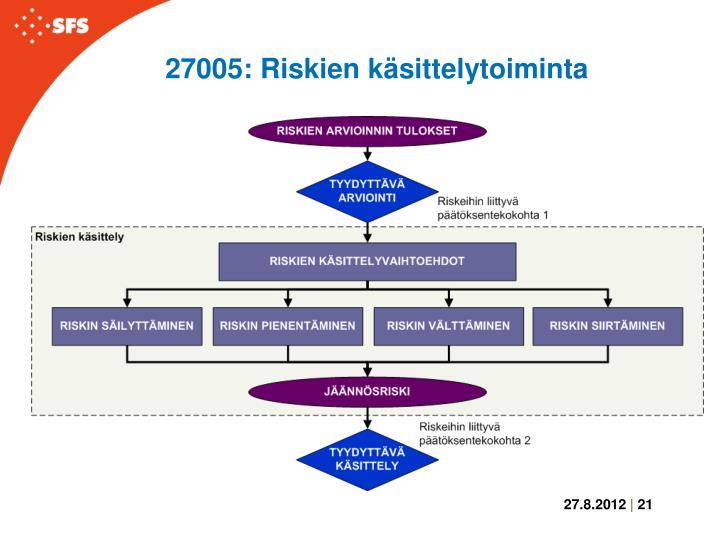27005: Riskien käsittelytoiminta