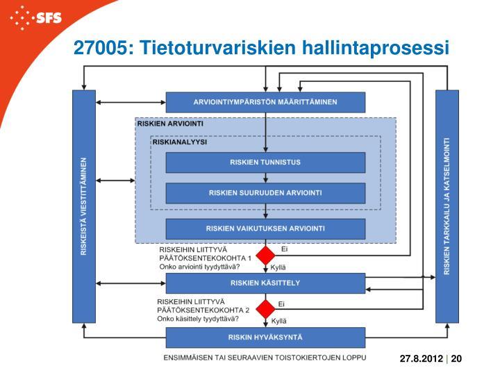 27005: Tietoturvariskien hallintaprosessi