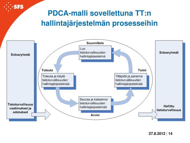 PDCA-malli sovellettuna TT:n hallintajärjestelmän prosesseihin