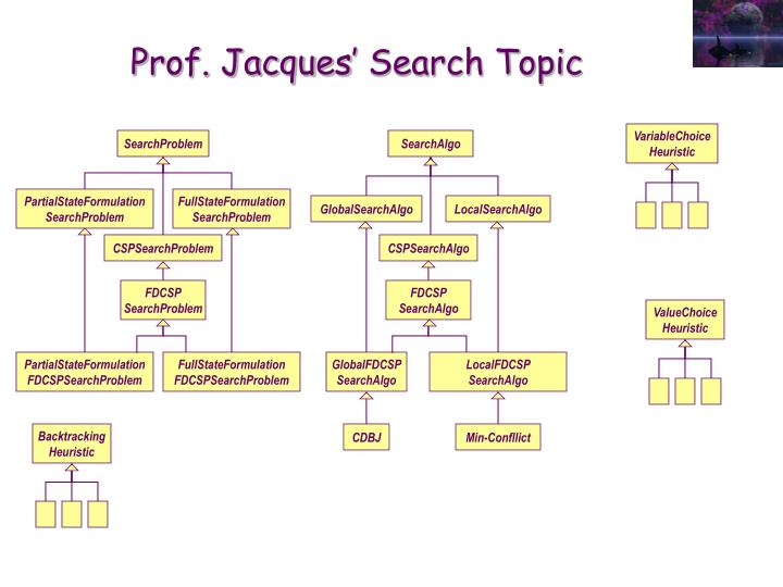 Prof. Jacques' Search Topic