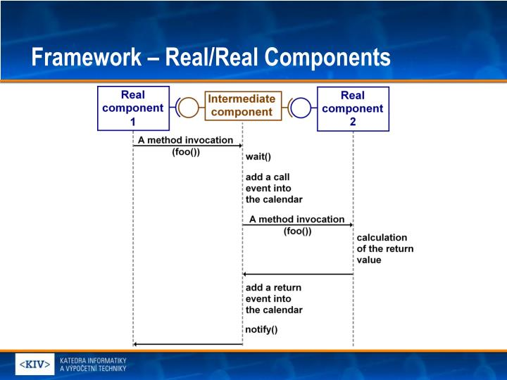Framework – Real/Real Components