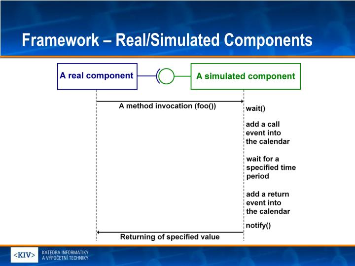 Framework – Real/Simulated Components