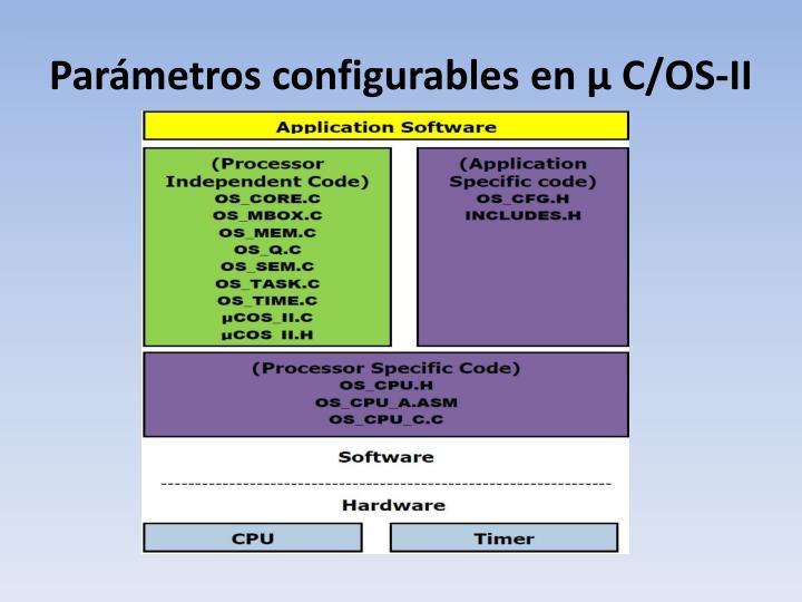 Parámetros configurables en