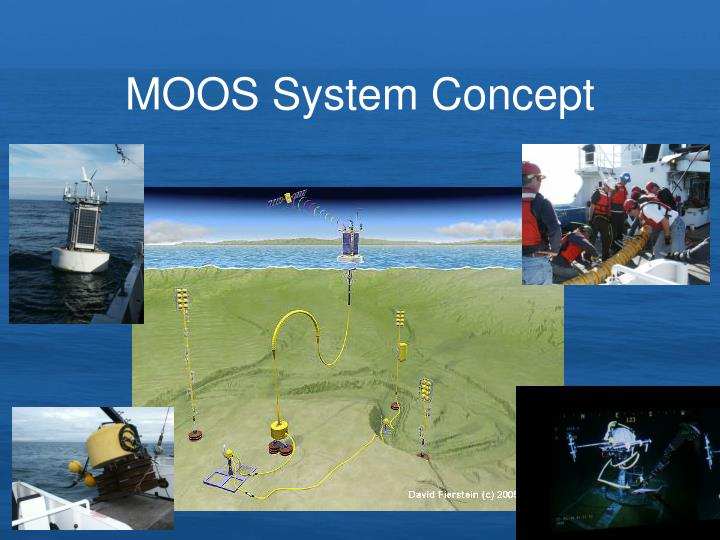 Moos system concept