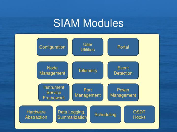 SIAM Modules
