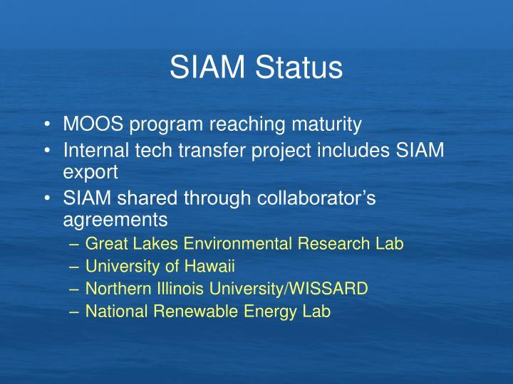 SIAM Status