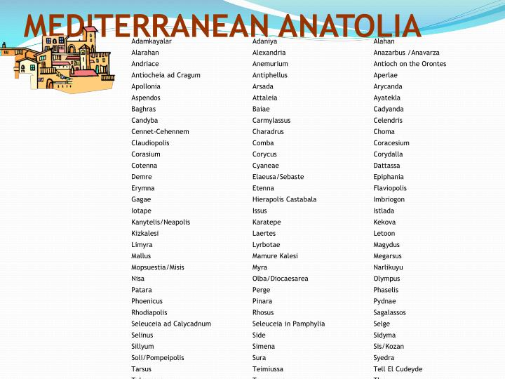 MEDITERRANEAN ANATOLIA