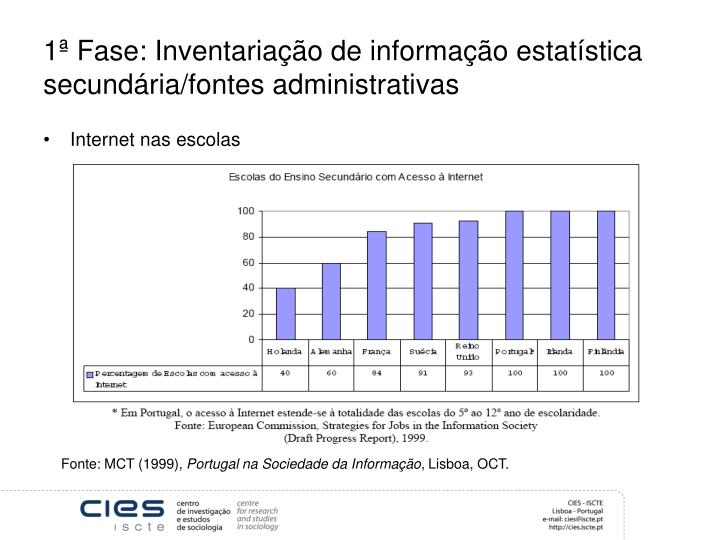 1ª Fase: Inventariação de informação estatística secundária/fontes administrativas