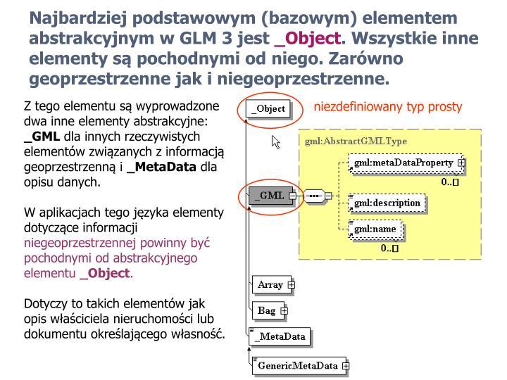 Najbardziej podstawowym (bazowym) elementem abstrakcyjnym w GLM 3 jest