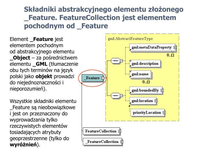 Składniki abstrakcyjnego elementu złożonego _Feature. FeatureCollection jest elementem pochodnym od _Feature