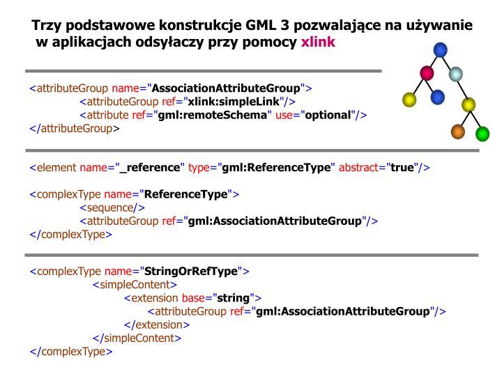 Trzy podstawowe konstrukcje GML 3 pozwalające na używanie