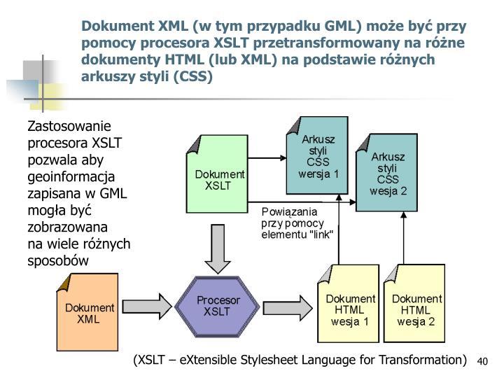 Dokument XML (w tym przypadku GML) może być przy